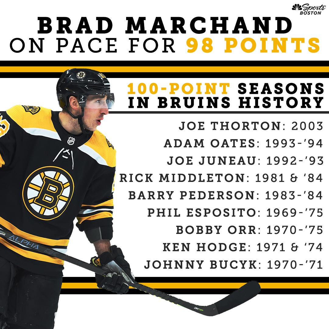 It Was A Wild Finish, And The Bruins Extended T