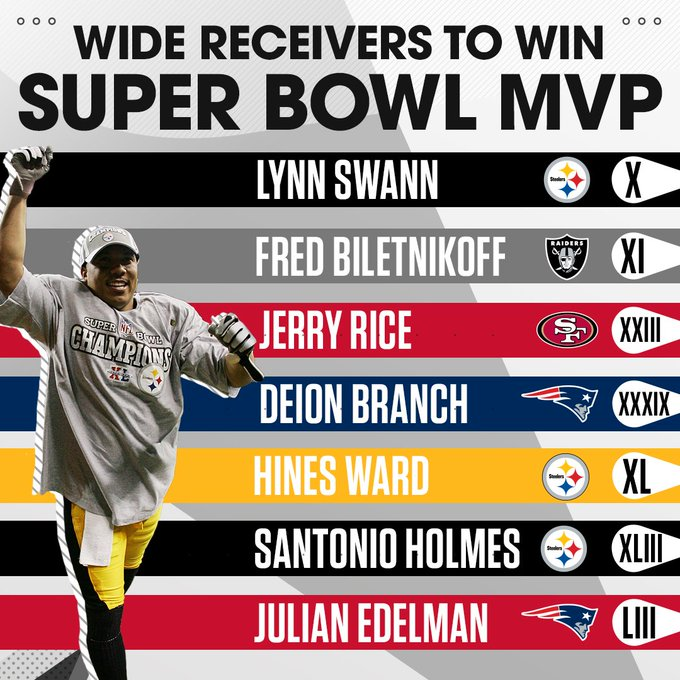 Happy Birthday to Hines Ward, one of only seven wide receivers to be named Super Bowl MVP