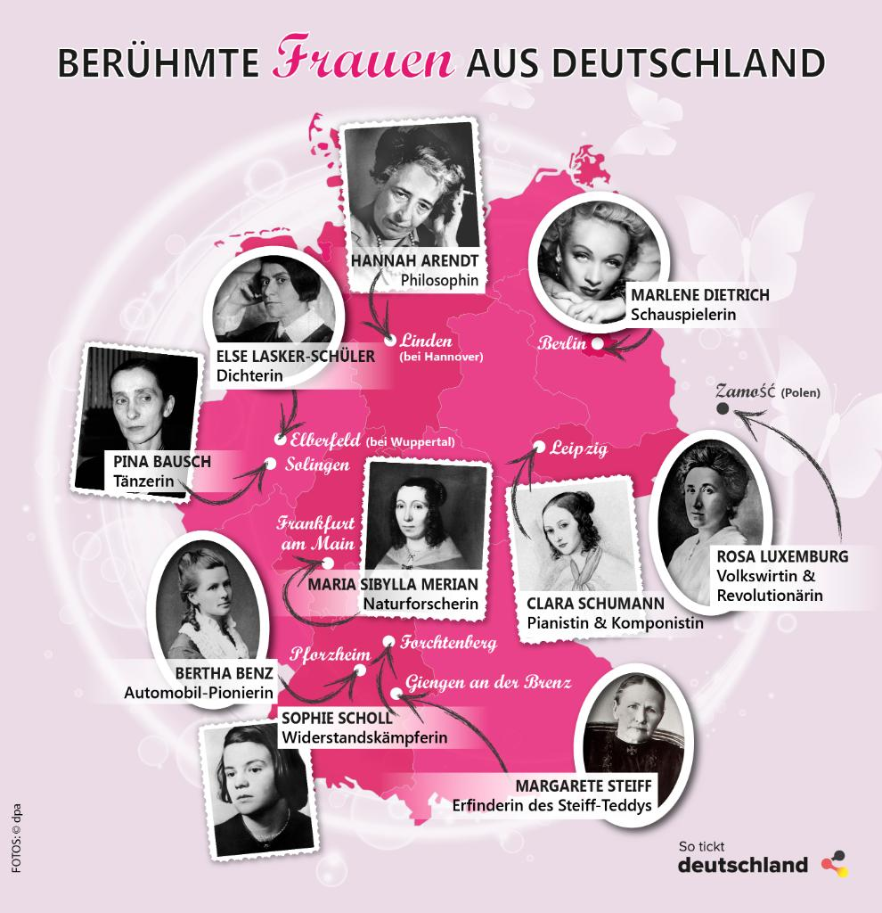 On #InternationalWomensDay, it's time to look at the women who made history in #Germany!   Tell us who should be added! #IWD2019  Who's your favourite #Germanwoman today? pic.twitter.com/jW56NU2CFA