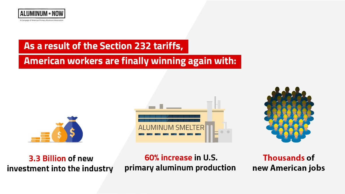 test Twitter Media - Thank you, @realDonaldTrump, for your dedication on this #232anniversary to hardworking American #aluminum and #steel workers. https://t.co/M6U2rKfZ0V