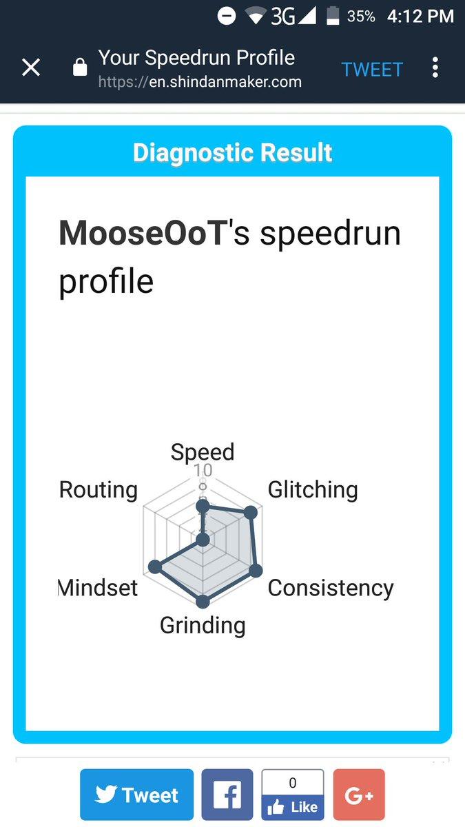 Moose - @kumquatree Twitter Profile and Downloader | Twipu