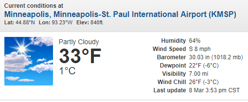 1ebdbf5f54 It's above freezing in the Twin Cities! The last time temperatures rose  above freezing at Minneapolis St. Paul International Airport was over a month  ago on ...