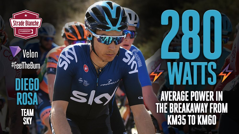 """7c9bd4d21 Time  43 36"""" - Speed  36.9km h - Max speed  82.6km h - Power  280W In the  bunch"""