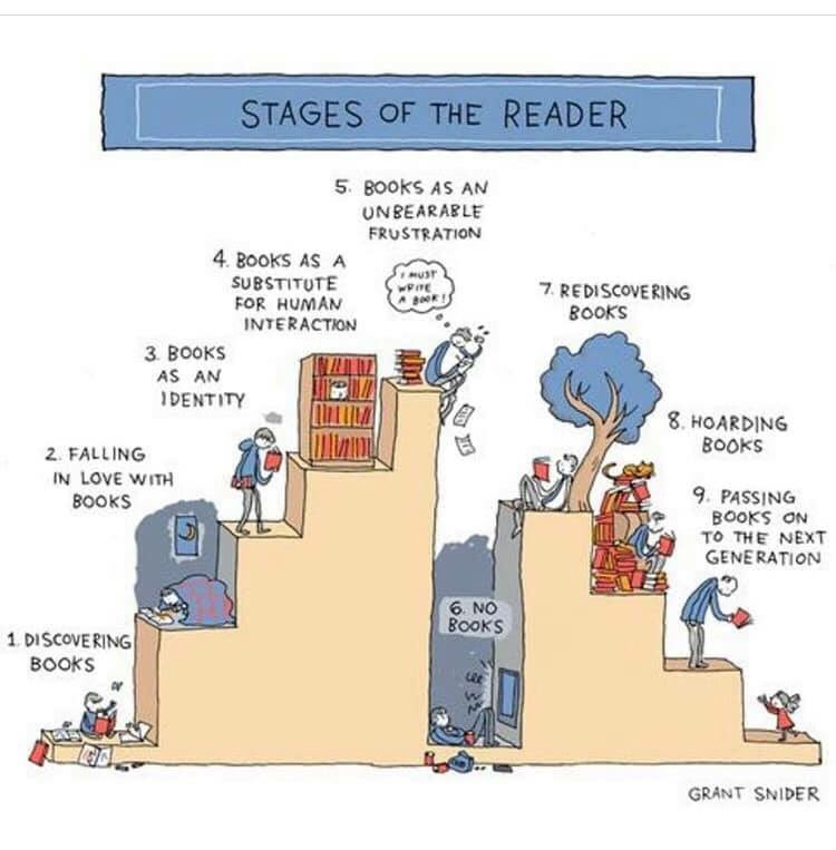 Which stage are you in? #booklover #booklovers #bookloversday #bookloversclub #bookloversunite #bookloversnest #booklover #bookloverquotes #bookloverscoffee #bookloverssociety #bookloversday #bookloversalways #bookloverproblems #bookloversmnl #booklovergift #booklovergifts<br>http://pic.twitter.com/IF2i7CTzG9