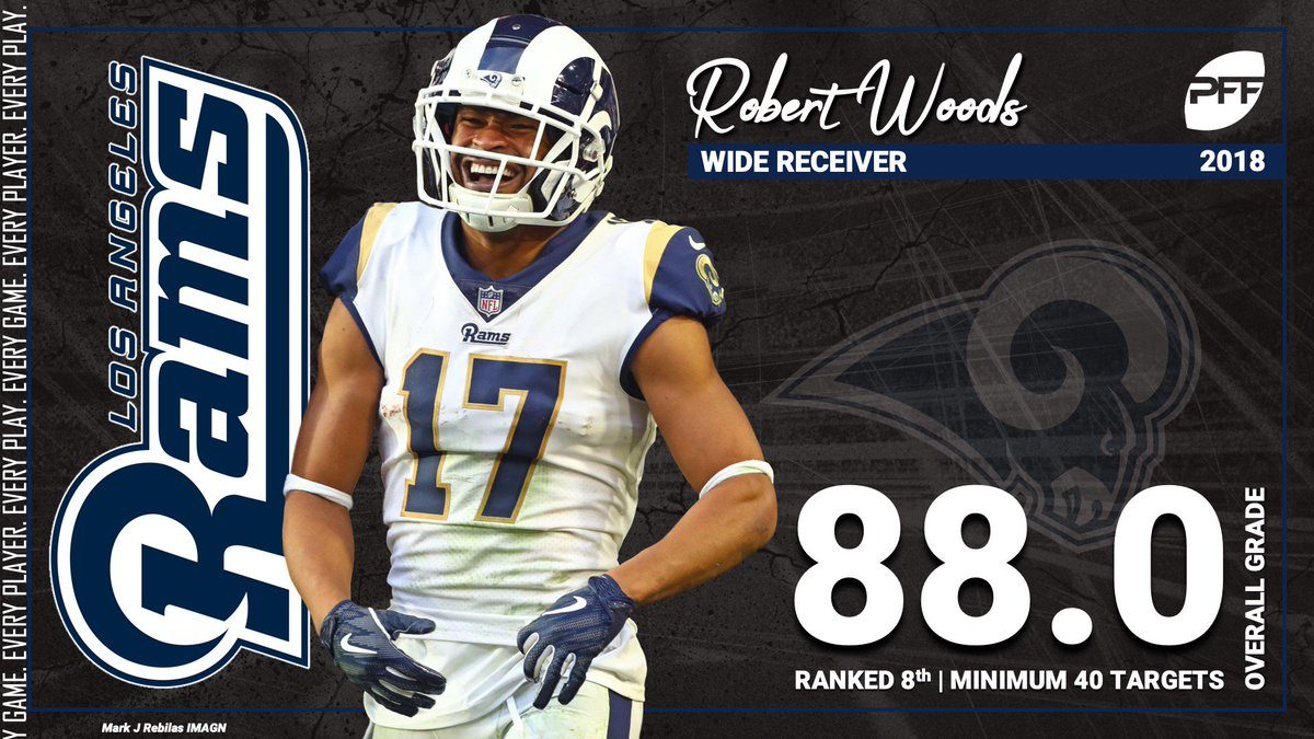 Robert Woods finished with the eighth-highest grade at receiver last year https://t.co/SJKo59EKyN