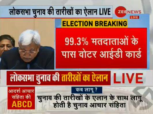 Zee News On Twitter Electionwar2019 99 3 Voters Hold Voter