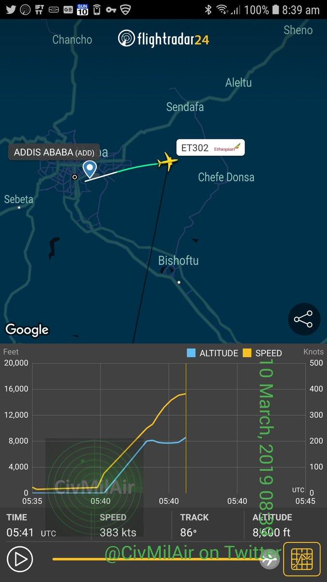 В авіакатастрофі в Ефіопії загинули 19 співробітників ООН - Цензор.НЕТ 2107