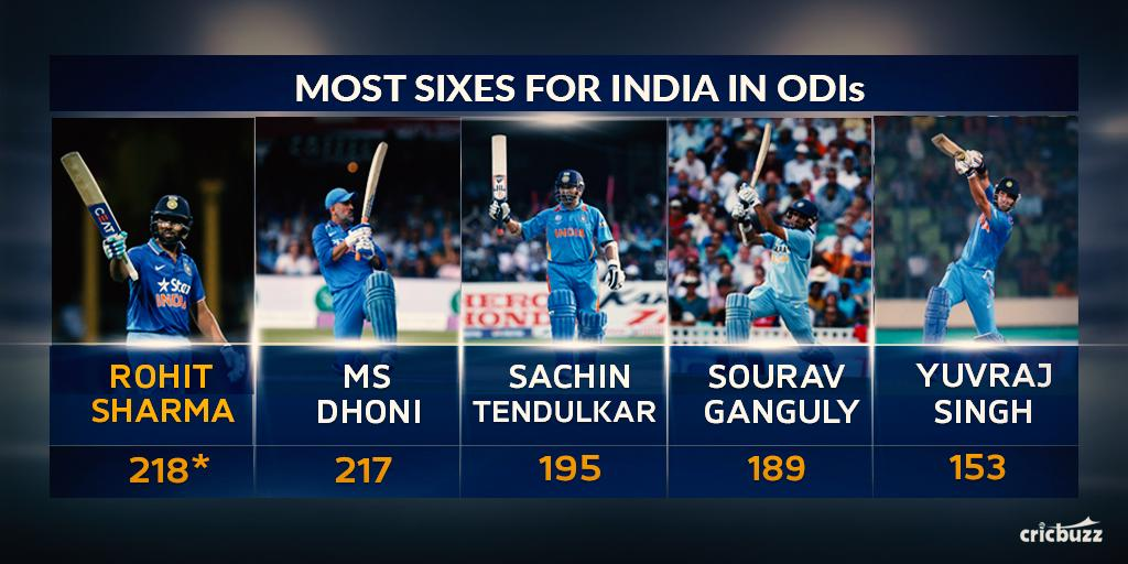 Rohit Sharma and his love for hitting sixes! #INDvAUS https://t.co/QCf7SXDPuK