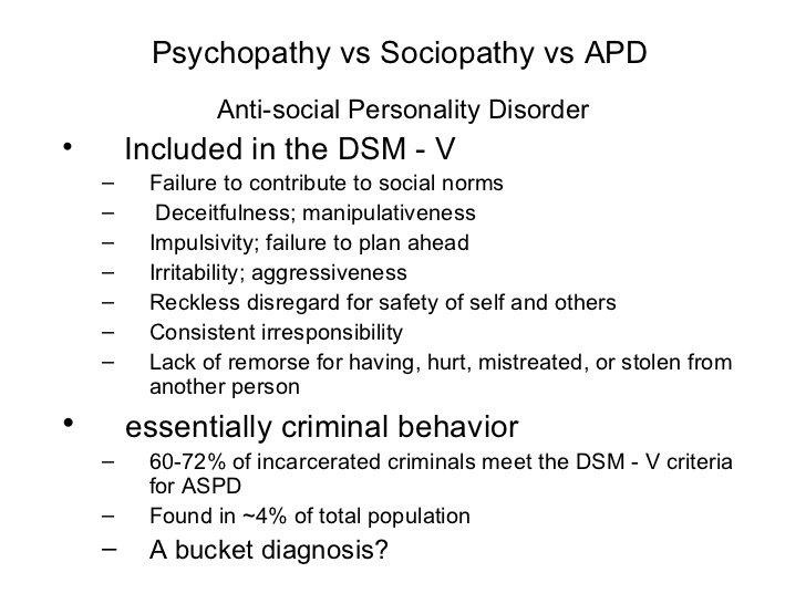 sociopath v psychopath