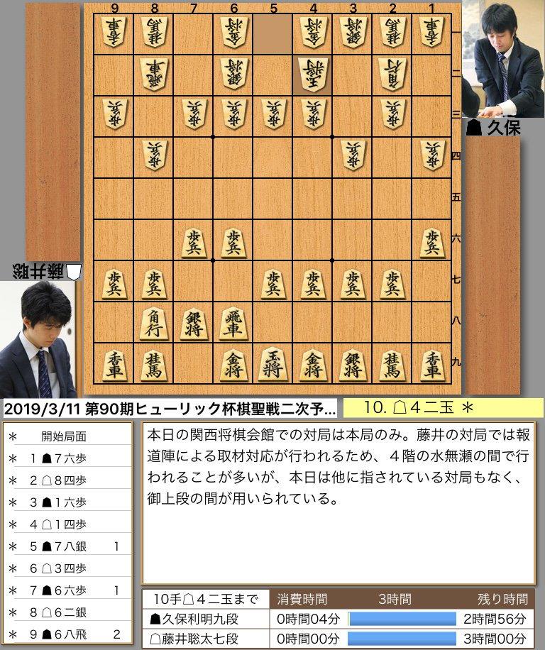 ▲久保利明九段 vs △藤井聡太七段