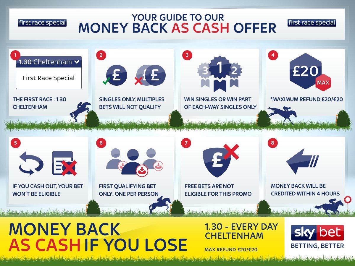 cheltenham races sky betting