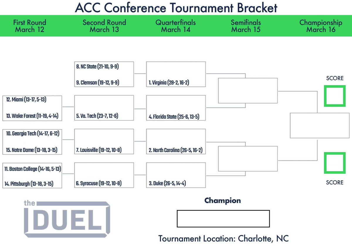image about Printable Acc Tournament Bracket identified as The Duel upon Twitter: \