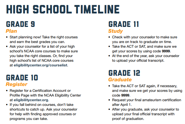 Interested in becoming an NCAA student-athlete? Follow this timeline to plan out your high school years and meet eligibility requirements upon graduation.