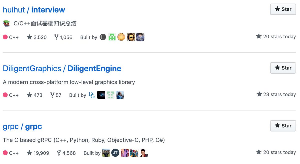 diligentengine hashtag on Twitter