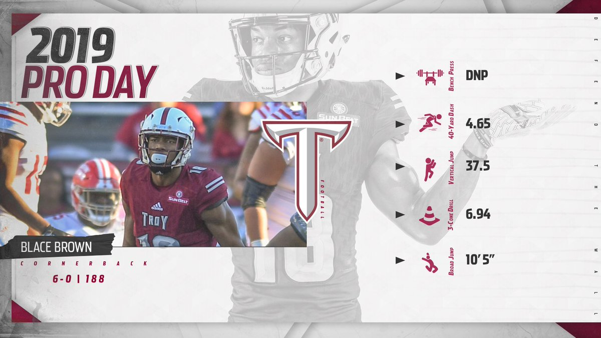 All 👀 were on Blace Brown on Monday at Pro Day. #DTW | #OneTROY