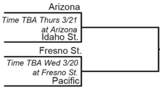 MORE BASKETBALL IN MCKALE  We will host Idaho State on Thursday in the First Round of the WNIT.   #MadeForIt | #BearDown <br>http://pic.twitter.com/bWdcCdodPa