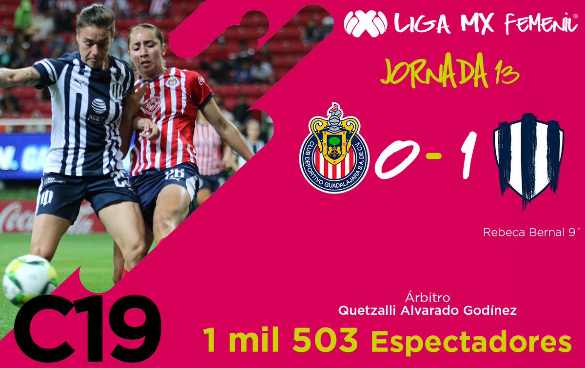 LIGA MX Femenil's photo on Rayadas