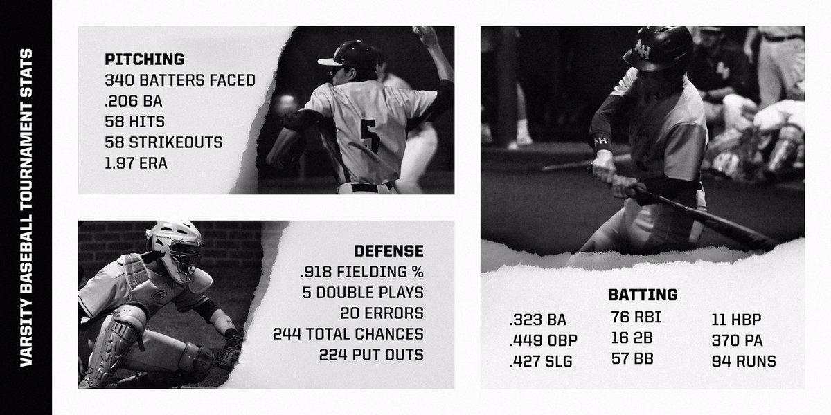 Varsity Baseball Tournament Stats