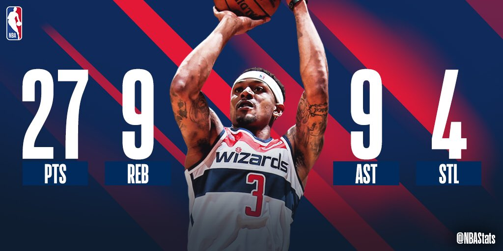 Getting it done with offense &amp; defense, @RealDealBeal23 leads the @WashWizards to the home W! #SAPStatLineOfTheNight <br>http://pic.twitter.com/fupBZEKBZP