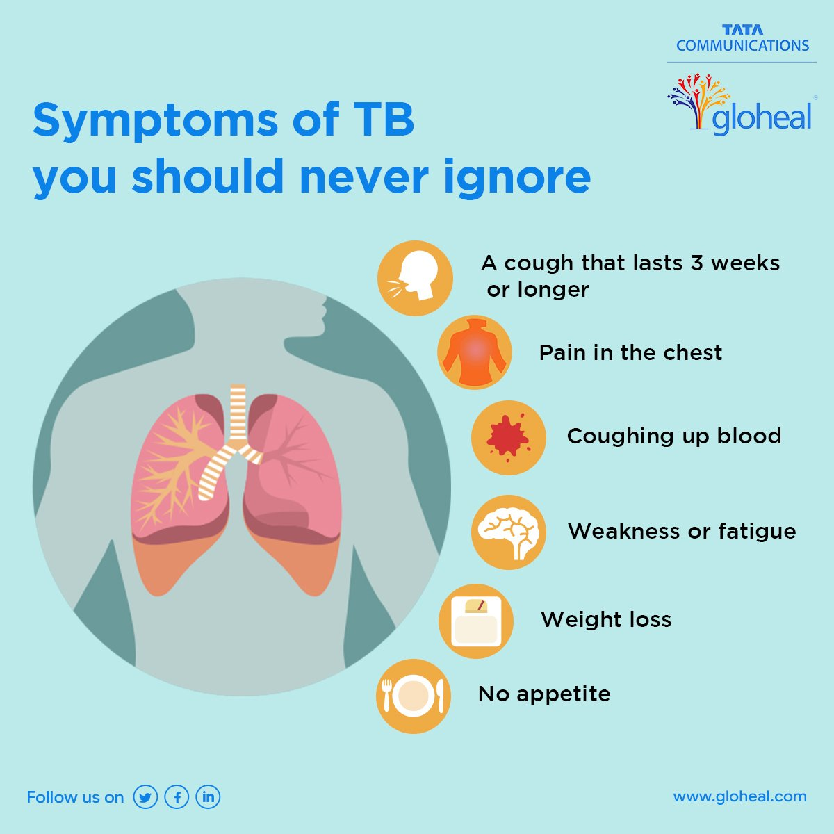 Tuberculosis (TB) is a highly contagious and infectious