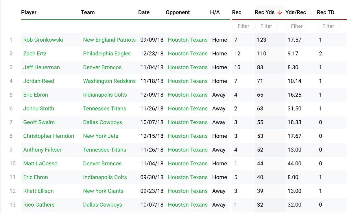Texans 53-man roster prediction: Safeties