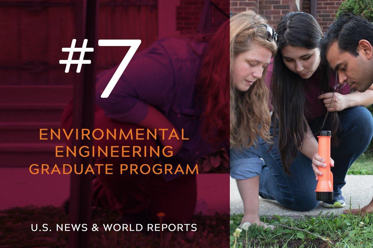 Virginia Tech Graduation 2020.Virginia Tech Engineering On Twitter Virginia Tech S