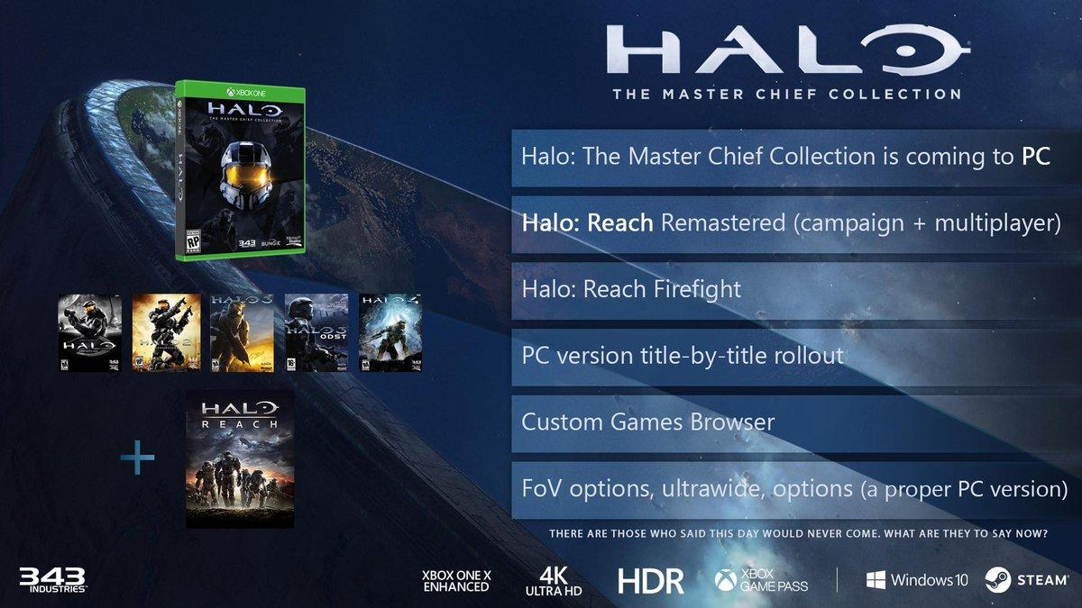 Arnold Delgado Sur Twitter The Halo Master Chief