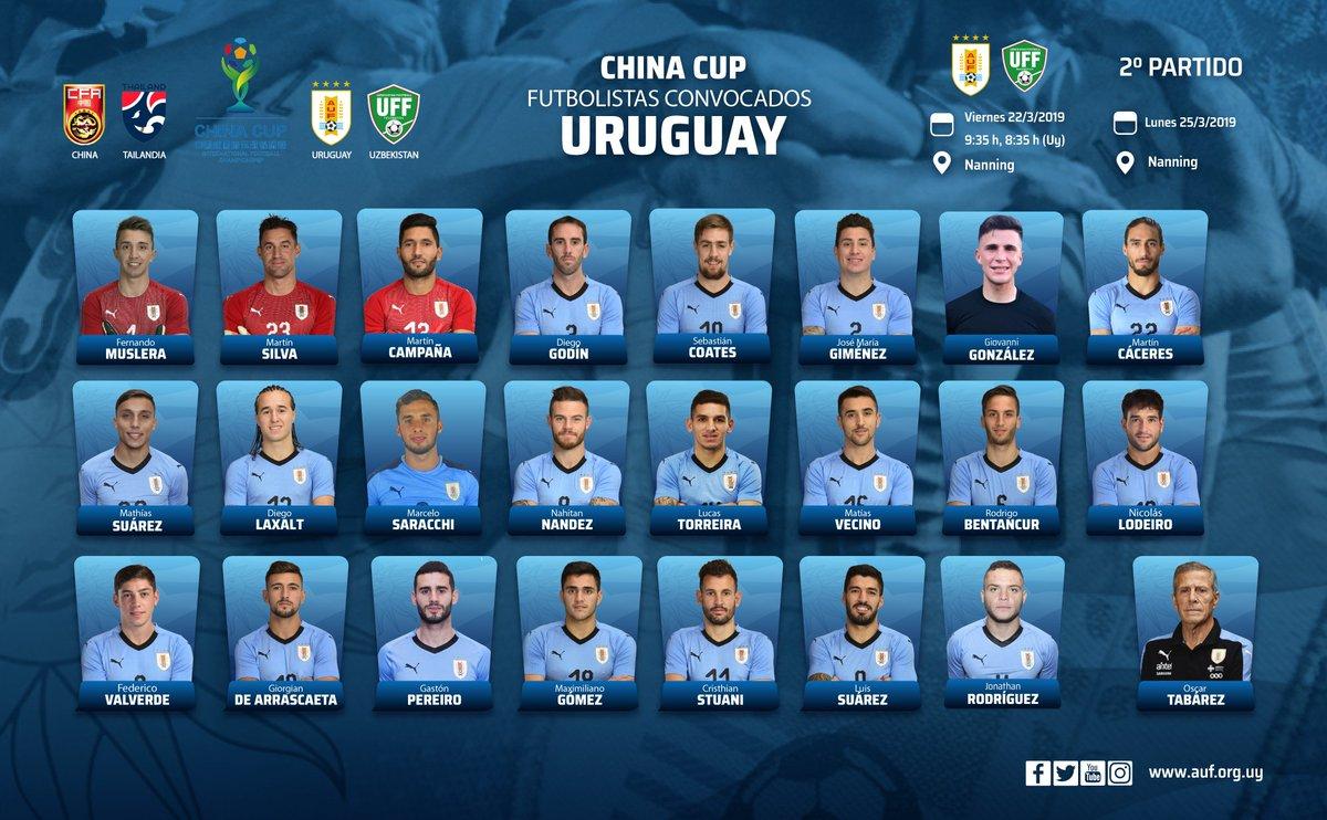 Liste Uruguay