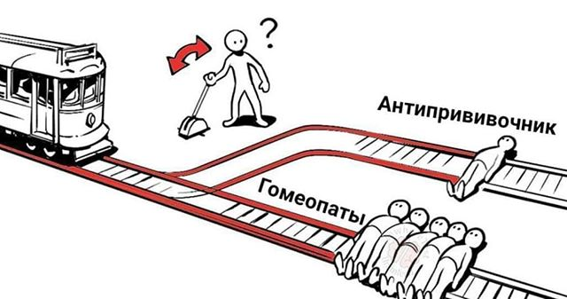 Моральный выбор труден. Вот бы переключить стрелку во время прохождения по ней вагонов, чтобы часть состава пошла по второму пути.