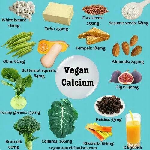 FACT: You don't need dairy to get your calcium.  Calcium in kale is absorbed 30% better than from dairy!    Our bodies are better able to absorb the calcium in vegetables than in dairy products or supplements.   #GoVegan #vegancalcium #dairyfree #plantbased #dairyiscruel<br>http://pic.twitter.com/3pyPeoPgVu