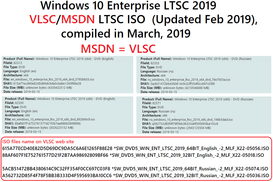 Windows 10 Ltsc License