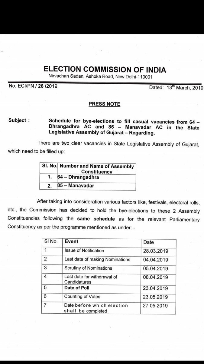 By-polls for Manavdar and Dhrangadhra assembly seats on April 23