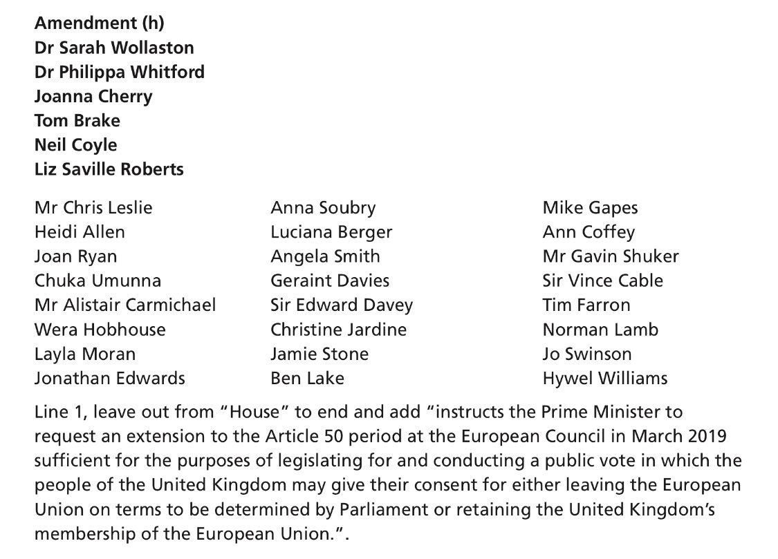 Parliament votes on extending Art 50 today. The EU is clear: it will only be granted for a specific purpose but not more negotiation. So @TheIndGroup has put down this cross party amendment signed by MPs from 5 political groups calling for an extension to allow for a #PeoplesVote