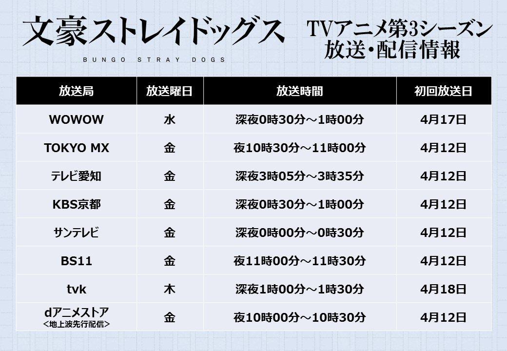 【INFO】TVアニメ第3シーズンの放送・配信情報が決定!2019年4月12日(金)より順次放送開始となります!#bungosd