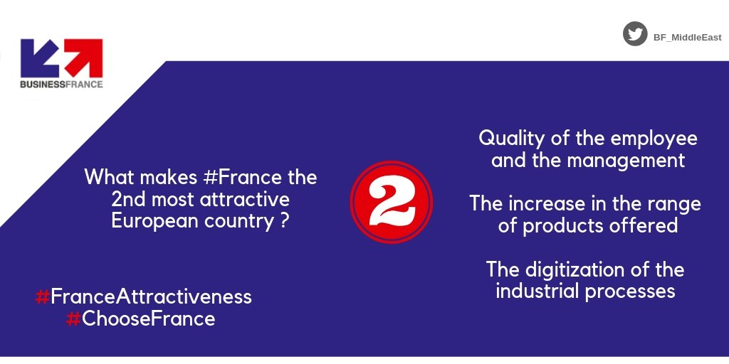 What makes France the second most attractive European country ?  - Quality of the employees and management - The increase in the range of products offered - The digitization of the industrial processes  #ChooseFrance   #FranceAttractiveness 🇫🇷
