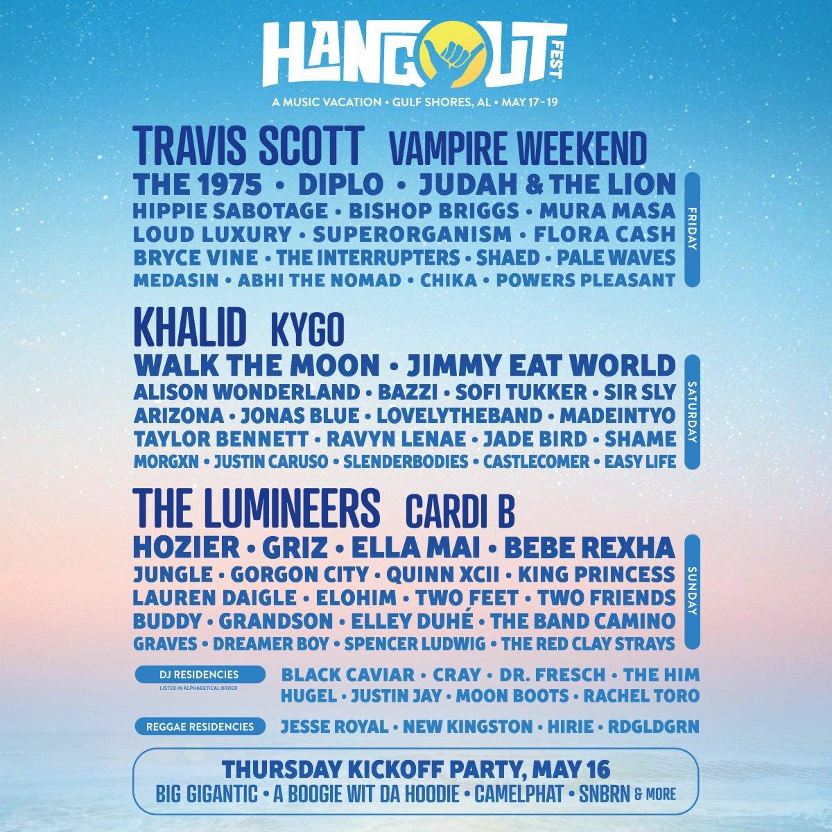 Hangout Music Festival 2020.Hangout Music Festival 2020 Festival 2020