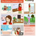 "Image for the Tweet beginning: RT Leafly ""Nobody likes feeling"