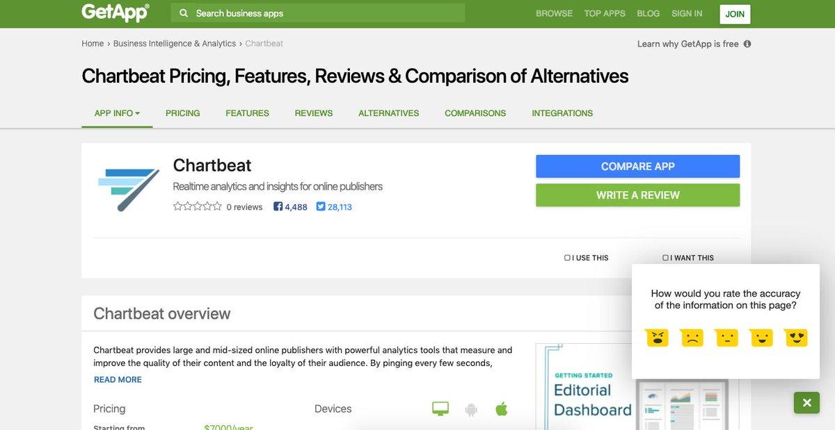 chart beat reviews