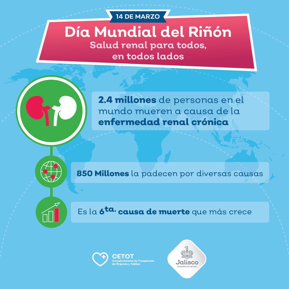 TrasplantesJalisco's photo on #DíaMundialDelRiñón