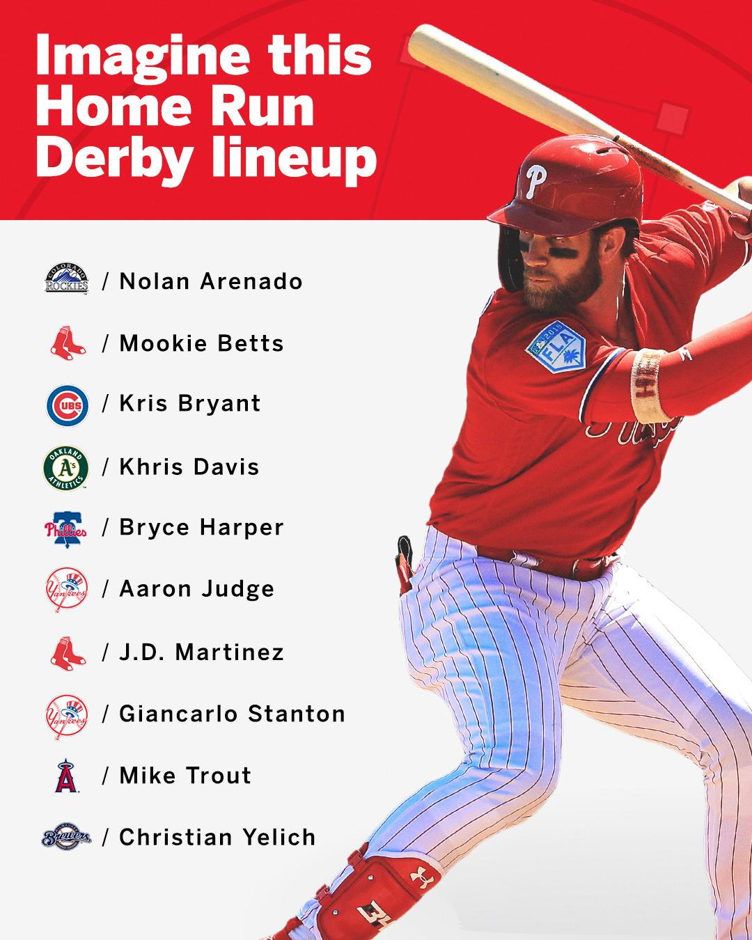 The winner of the Home Run Derby is going to get $1 million, sources tell ESPN.  Who'd you take? (via @JeffPassan) https://t.co/zjAQOptH3h
