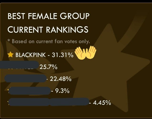 [📣] 190315 #SoompiAwards BEST FEMALE GROUP CATEGORY   12 hours ago we had 31.32% of votes now we have 31.31%.   The other group gained .1 point and we have decreased .1 point from our total percentage.  BLINKS LET'S VOTE FOR BLACKPINK WHILE WE ARE WAITING FOR THEIR COMEBACK!