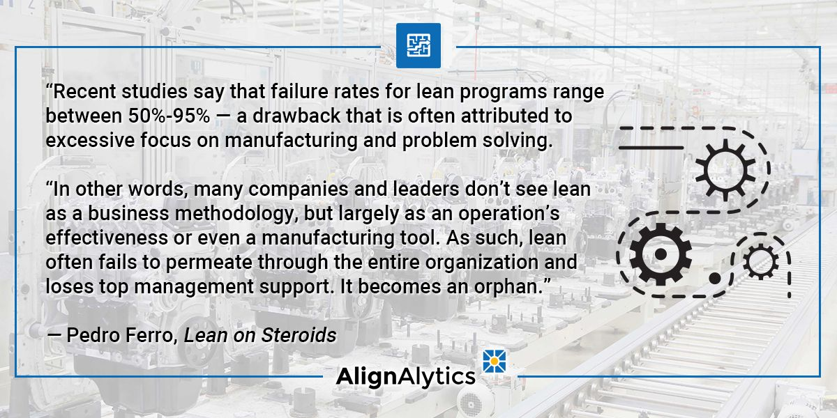 test Twitter Media - Lean is a popular buzzword in the #mfg industry, but it doesn't often lead to the success mgmt expects.   The challenges with #lean mfg are often in tackling #complexity created by expanded #product lines & traditional cost accounting.  @peteiron More: https://t.co/BVkbG9J9wF https://t.co/ZRdiqImxWD