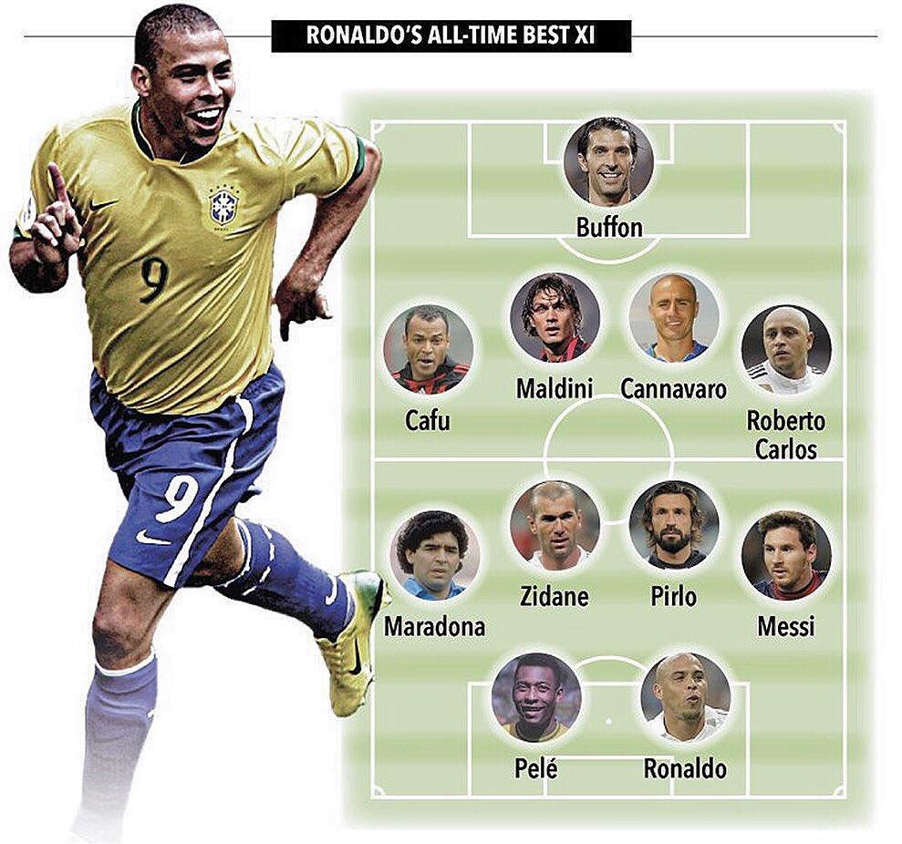 Команда мечты Роналдо