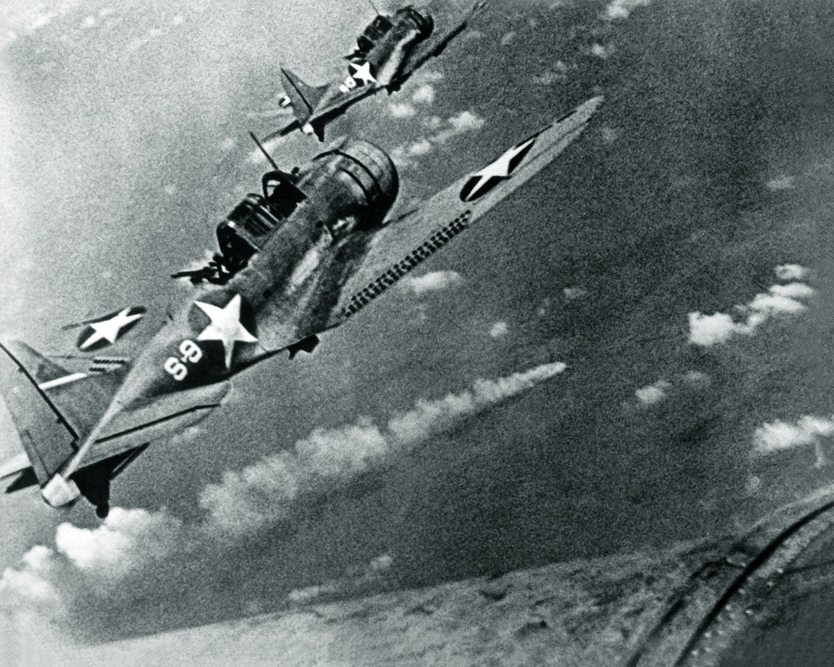 Timeline about the Pearl Harbor attack and the War in the Pacific