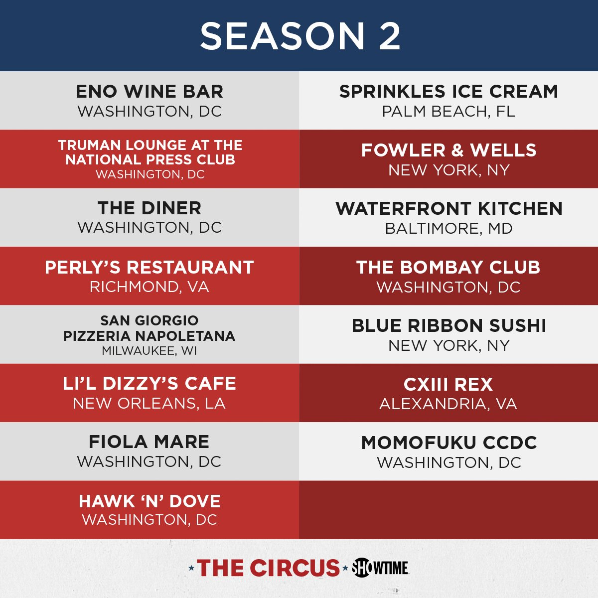 Here Are A List Of All The Incredible Restaurants Jheil Alexwagner And Mmckinnon Have Visited Over Years Showtimepic Twitter 3sxkxjxnvk