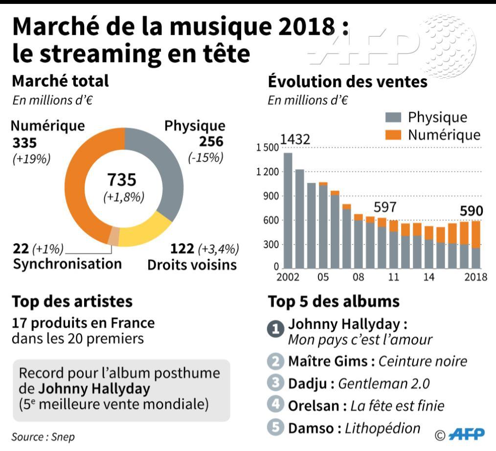 Agence France-Presse's photo on La Première
