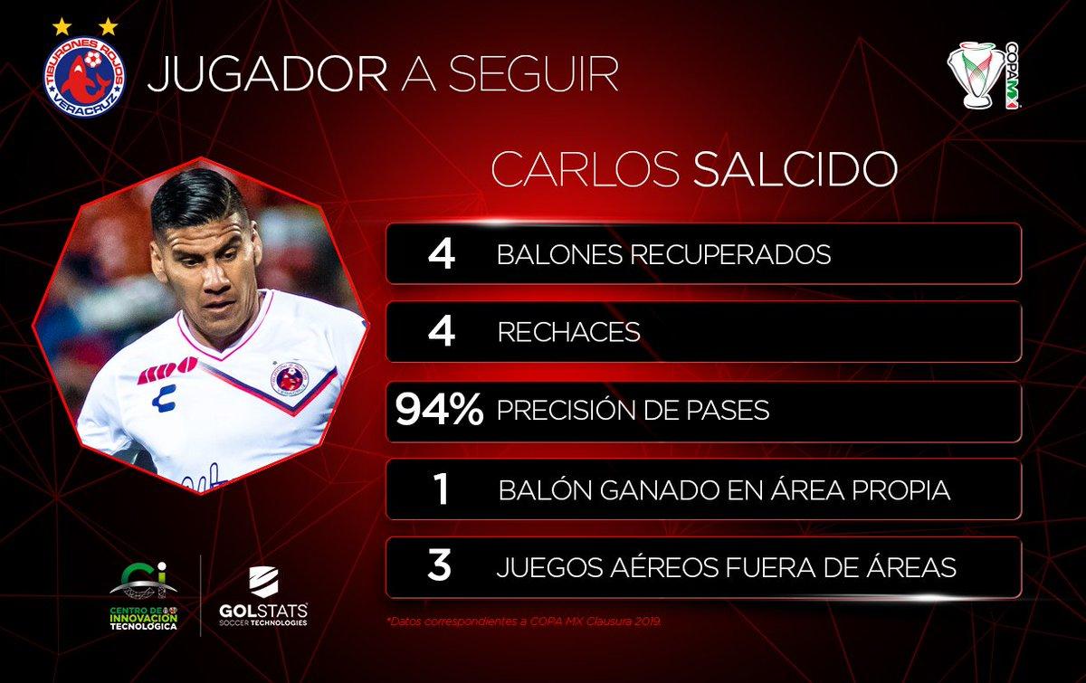 Copa MX's photo on Carlos Salcido