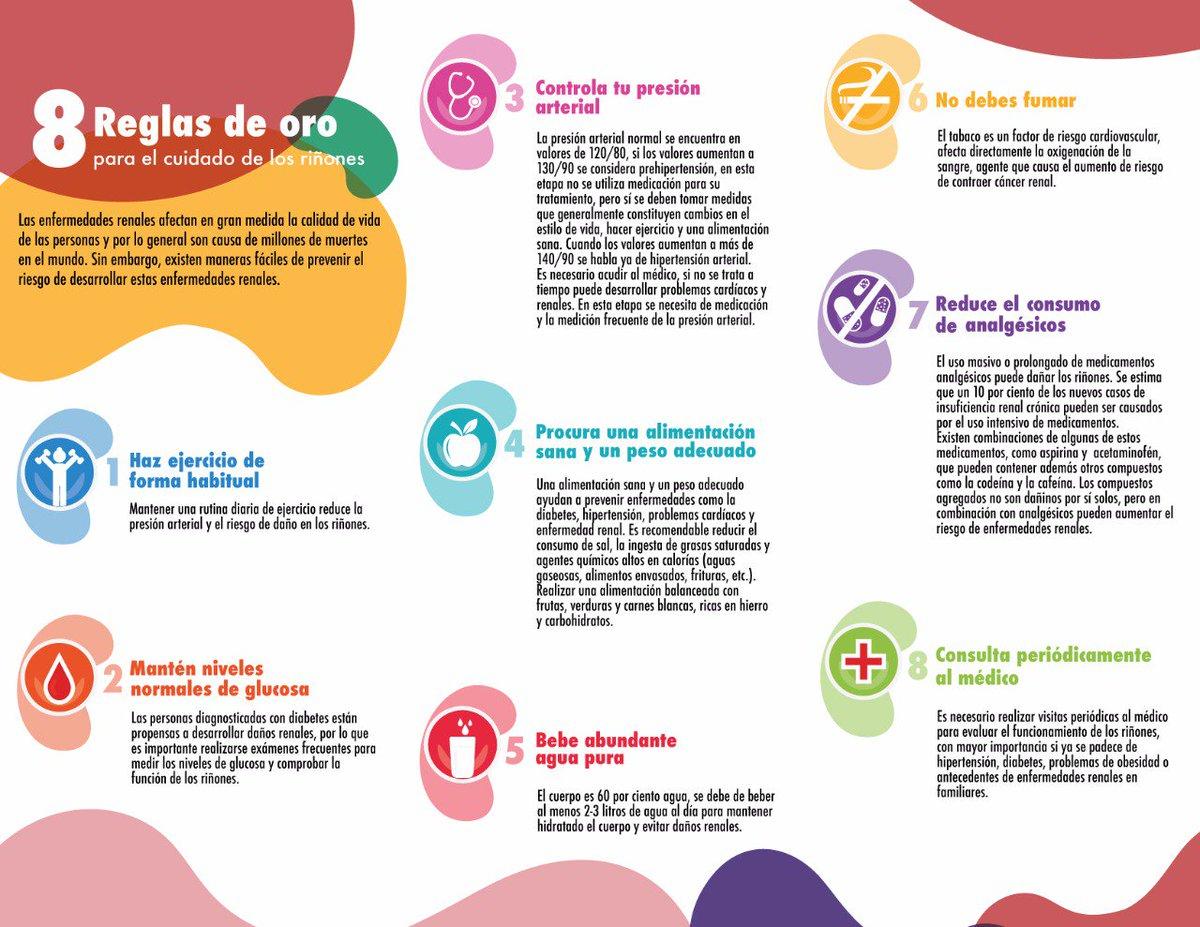 IGSS para Patronos's photo on #DíaMundialDelRiñón