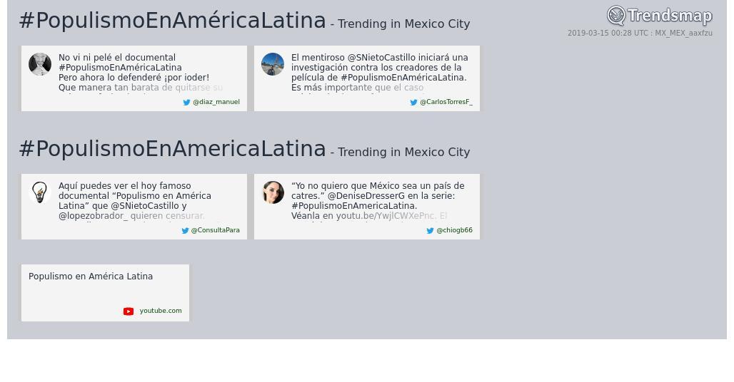 Trendsmap C d Mexico's photo on #PopulismoEnAmericaLatina