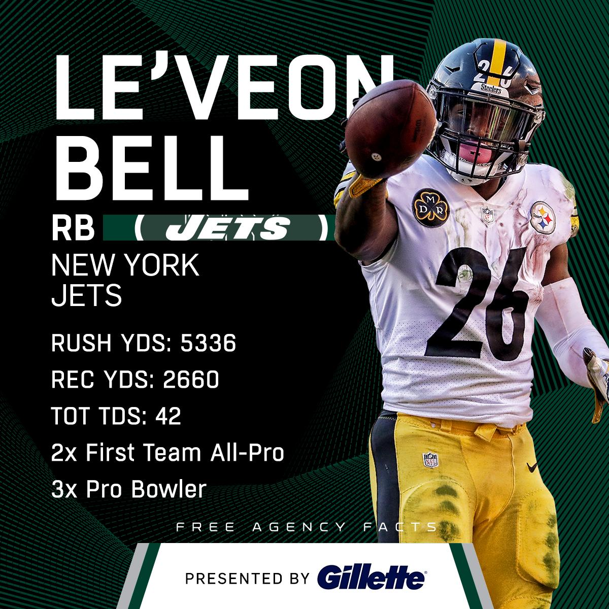 .@LeVeonBell takes his All-Pro talents to NYC ✈️  (by @Gillette) https://t.co/6l6fc4l2JJ